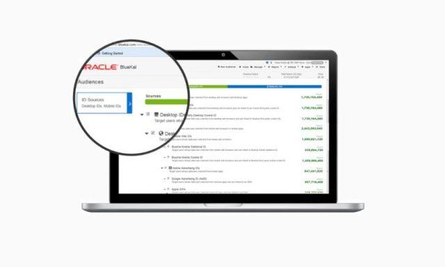 Oracle implementa primeira solução BlueKai em Portugal